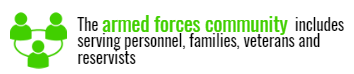 armed-forces-community-includes.PNG#asset:4912